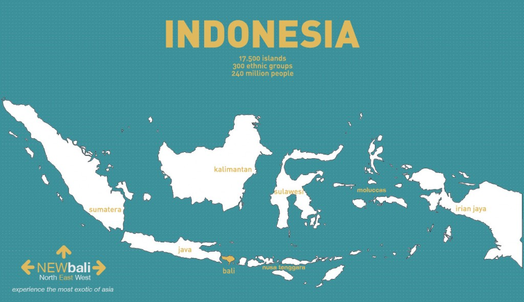 Dịch thuật tiếng Indonesia, dịch tiếng Indonesia